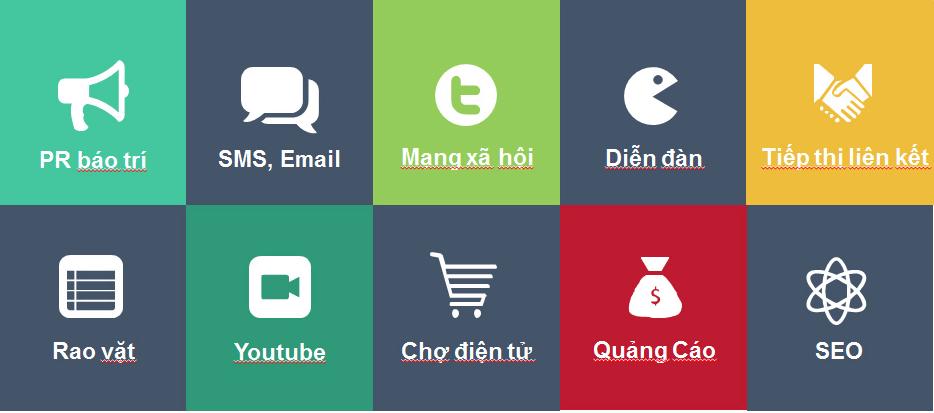 Tổng hợp các kênh bán hàng online.