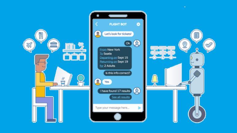 Chatbots hỗ trợ bởi AI