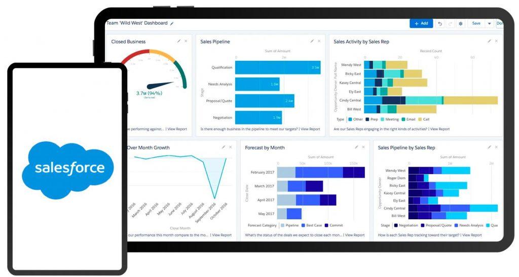 phần mềm quản lý trường học SalesForce