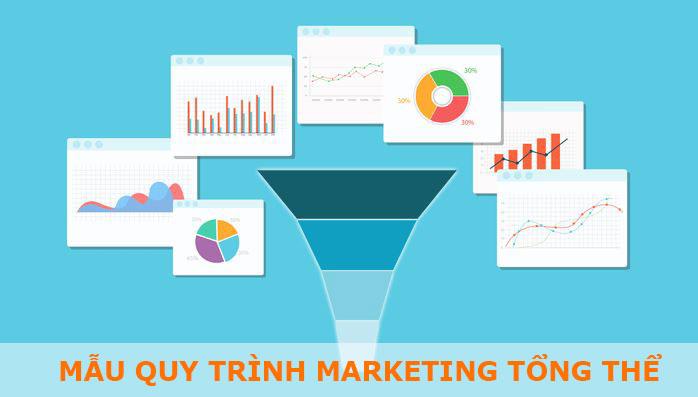 Mẫu quy trình marketing